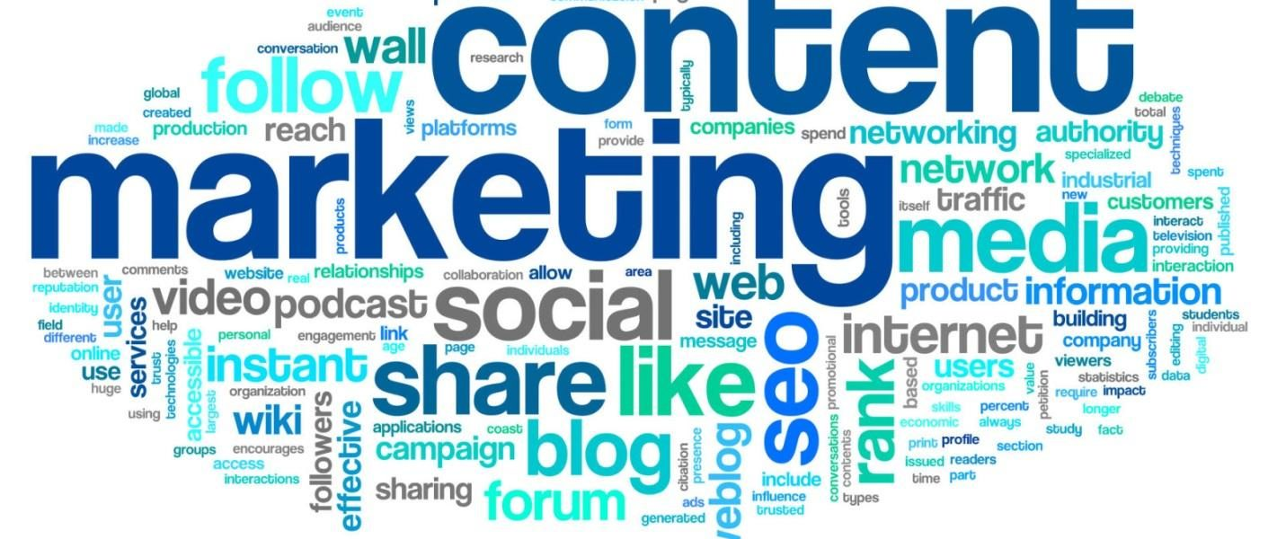 Image result for content marketing strategies